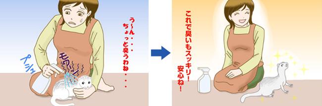 ジアムーバー酸化水